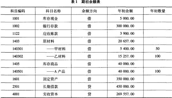 增值税专用发票