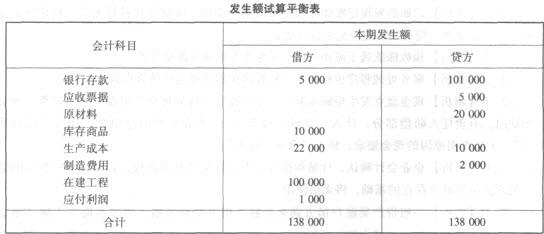 http://img2.shangxueba.com/img/uploadfile/20141022/10/707FC483C1C32FC404DF2B4A639C578E.jpg_shangxueba.com