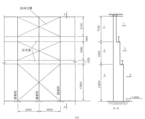 屋盖采用梯形钢屋架