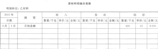 (1)韦林有限公司银行存款日记账的记录.