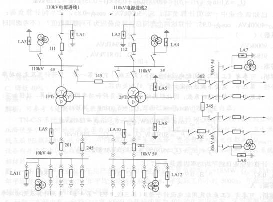 0kv屋内变电站主接线图
