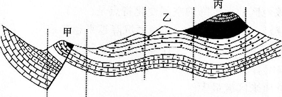 """读""""某区域地质构造简图"""",图中甲,乙,丙三处的地质构造分别是(  )."""