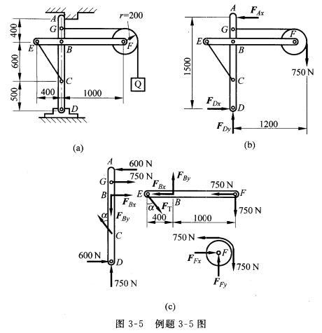 小型结构如图3—5(a)所示,杆ebf和杆abcd在b处用铰链连接,在c,e两处用