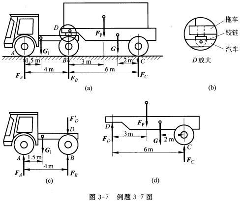 如图3—7(a)所示的载重汽车,拖车与汽车之间为铰链连接,汽车重g1=30 k