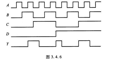 已知某电路输入信号及输出信号的波形如图3.4.6所示.