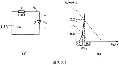 二极管电路及其v-i,特性曲线分别如图3.3.1(a)