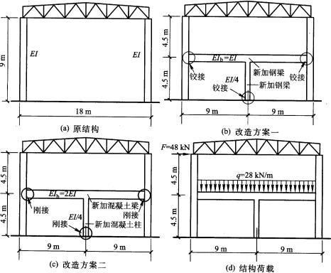 昆合排架结构,混凝土柱,钢屋架,混凝土排架柱的抗弯刚度为ei