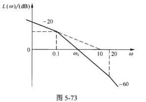某最小相角系统的开环对数幅频教程如图5-73所简单发型编发特性图片