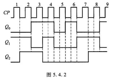 电路 电路图 电子 原理图 387_251