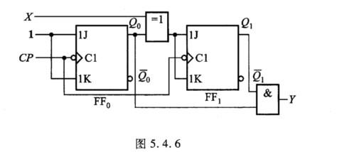 试用同步时序电路分析方法分析图5.4.