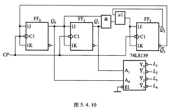 状态图和l1~l4的波形图,并确定电路的逻辑功能(设各触发器初态均为0)