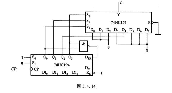74hcl94组成的时序逻辑电路图如图5.4.14所示.