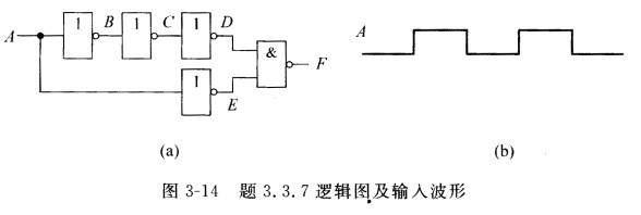 图3—32所示是8线-3线优先编码器74148的逻辑符号,其功能表如表3-5
