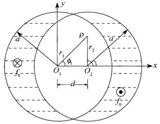两相交圆柱的横截面如下图所示,两圆柱的半径均为a,圆心距离为d,图片