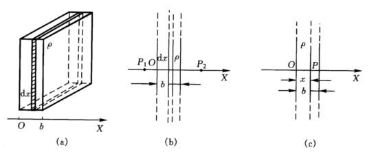 平板电路图分析