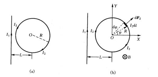 试求圆线圈对无限长直导线的磁场力.