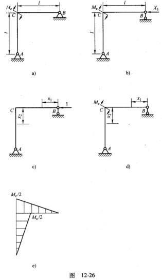 静定刚架题_试用力法求解如图12-26a所示超静定刚架,并作出其弯矩