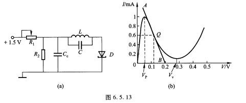 并联谐振型负阻振荡器电路及其隧道二极管特性曲线示