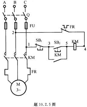 噪声较大;(6)接触器线圈冒烟甚至烧坏;(7)电动机不转动或者转得极慢