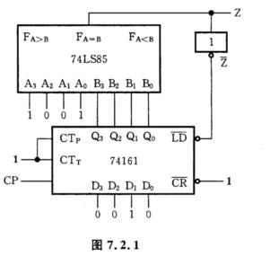 比较器74ls85和4位二进制计数器74161构成的定时电路
