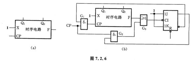用JK主从触发器和任何门电路,设计一个同步时序电路,如图7.2.6(a)所示。Q0、Q1为计数器输出端,F为分频输出端,X为控制端,CP为时钟脉冲端。 当X=1时,Q0、Q1为加法计数器输出,F为4分频输出。 当X=0时,Q0、Q1为减法计数器输出,F输出为1。 (2)把图7.2.6(a)所示时序电路外接若干器件,如图7.2.6(b)所示,试分析这个电路可构成一个几进制的计数器,简要说明理由。  请帮忙给出正确答案和分析,谢谢!