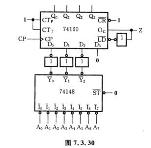 电路是由msi二进制优先编码器74148和计数器74160