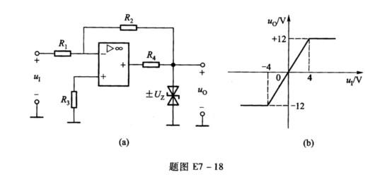 理想运算放大器组成如题图E7-18(a)所示电路。 (1)已知R1=20 k,R2=50 k,UZ=10 V,试写出输入输出的关系式并画出输入输出关系曲线。 (2)若要实现题图E7-18(b)所示特性曲线,电路应如何改动,画出相应的电路图,并标明元件参数。  请帮忙给出正确答案和分析,谢谢!