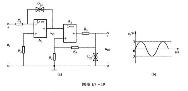 理想运算放大器组成如题图E7-19(a)所示电路,已知R1=20 k,R3=2 k,R4=8 k,UZZ=6 V,UZZ=10 V;题图E7-19(b)为输入波形。试说明运算放大器A1,A2构成何种电路并画出uO1,uO2的波形。  请帮忙给出正确答案和分析,谢谢!