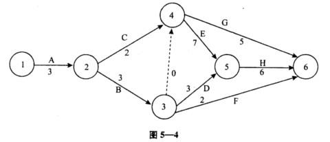 通过计算时间参数求以下计划网络图的关键路线