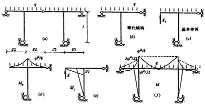 电路 电路图 电子 原理图 410_211