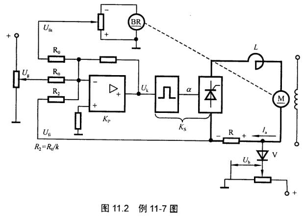 2所示晶闸管可控整流器供电的直流调速系统.如