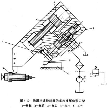 差动连接液压缸结构图