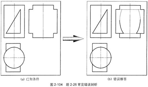 个高是十厘米的圆柱按下图所示切开,拼成一个近似的长方体,表面图片