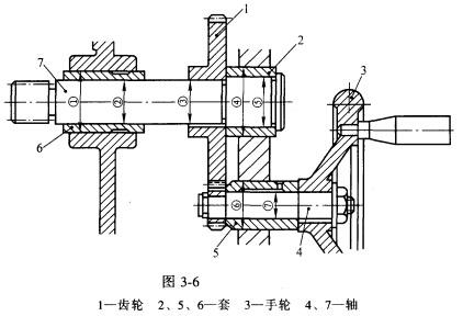 6為車床溜板箱手動機構的部分結構圖.
