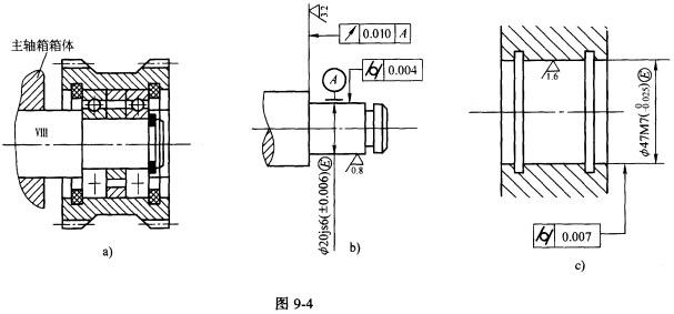 在c6132车床主变速箱内第Ⅷ轴上,装有两个深沟球轴承,如图9-4a所示.