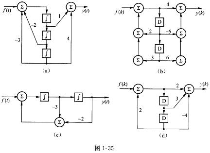 1 在lc正弦波振荡电路中,不用通用型集成运算放大器作放