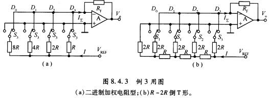 (a)二进制加权电阻型dac电路?