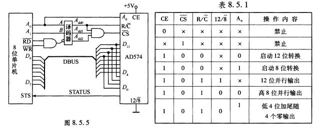 12位ad转换器ad574与8位单片机的接口原理图和ad574的