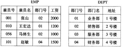 用二维表结构表示实体及实体间联系的数据模型