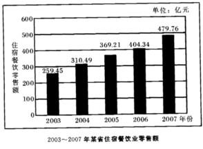 中国人口增长率变化图_人口增长率怎么算