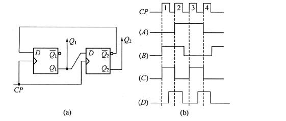 由两个维持阻塞型d触发器组成的电路如图(a)所示
