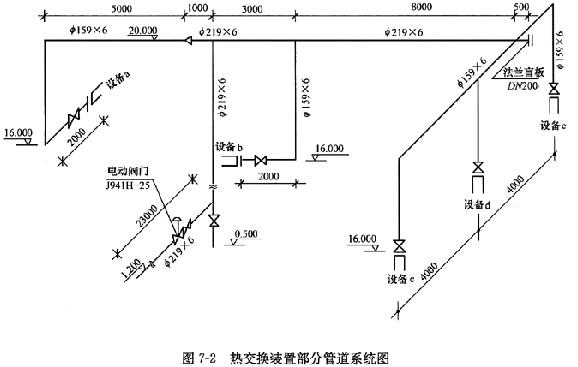 工业管道安装工程某一化工生产装置中部分热交换工艺管道系统如图7-2