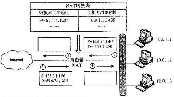 根据图中信息.标号为②的方格中的内容为