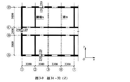 关于螺栓连接,下列何项内容与《钢结构设计规范》