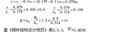 查《砌体结构设计规范》表3.1.1-2及3.2.3条,f=1.5mpa,γ图片