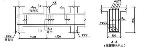 建筑箍筋机电路图