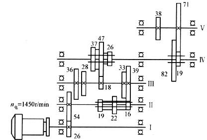 注册资产评估师机电设备评估基础模拟试卷16—第41题