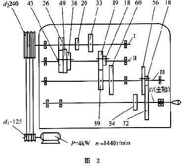 注册资产评估师机电设备评估基础模拟试卷6—第42题