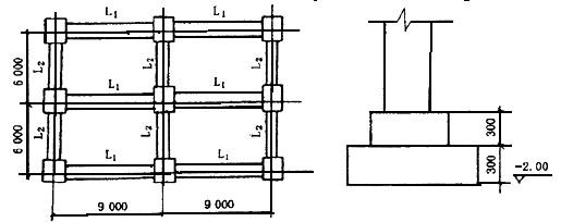 拟对某一住宅项目进行功能评价,经评价人员的分析,大家一致认为住宅功能分为适用、安全、美观和其他四方面功能,分别用F1~F4表示。就适用功能而言,又可以具体分为平面布局、空间布置、采光通风和层高层数等项指标,分别用F11~F14表示;就安全功能而言,可以具体分为牢固耐用、三防设施,分别用F21~F22表示;就美观功能而言,可以具体分为建筑造型、室外装修、室内装饰,分别用F31~F33表示;其他功能包括了环境协调、工程造价、其他配套完善,分别用F41~F43表示。由此建立了功能评价指标体系。 评价人员对各功