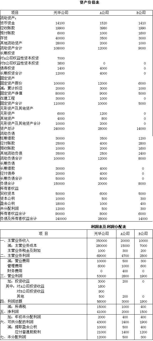 注册会计师证_注册会计师 收入
